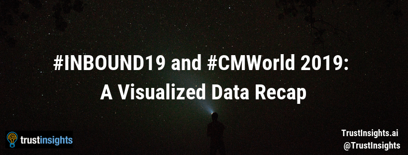 #INBOUND19 and #CMWorld 2019: A Visualized Data Recap